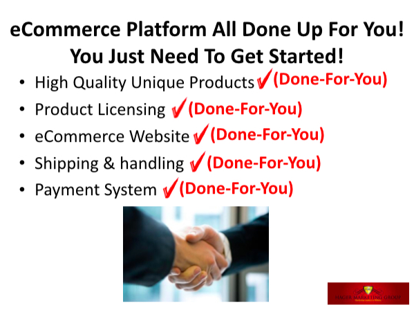 eCommerce Work From Home and Phone